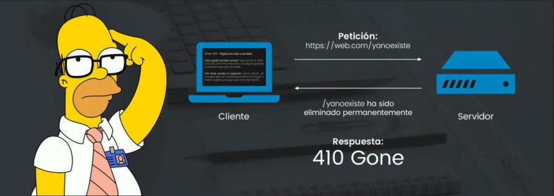 Qué es un error 410 y cómo utilizarlo en tu web